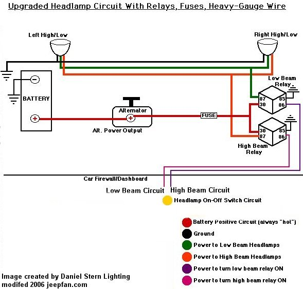 relaycircuit brighten your lights installing headlight relays jeepfan com jeep yj alternator wiring diagram at bakdesigns.co