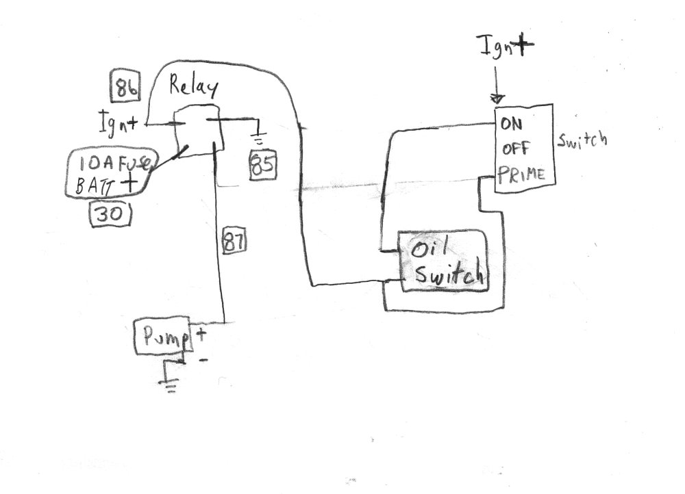 holley oil pressure safety switch wiring diagram wiring diagram below is the wiring diagram we will be using a 10 circuit from painless fuse block power pump through standard 87 automotive relay