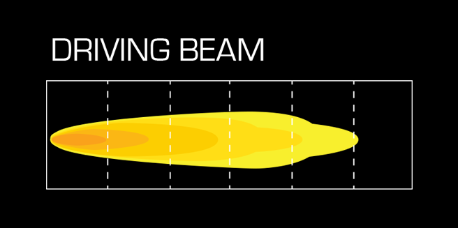 Wiringdiagram together with Driving Beam in addition Driving L  Aiming as well Img as well . on jeep kc light wiring diagram