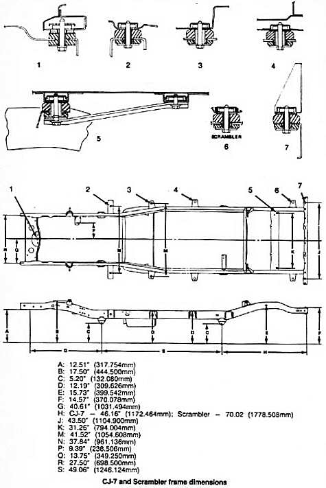 Jeep CJ 5 CJ 7 and CJ 8 Scrambler Frame Dimensions